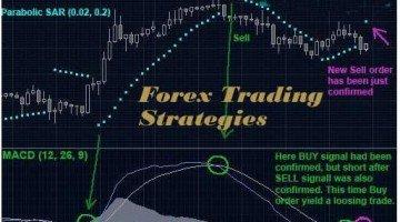 forex trading stategies