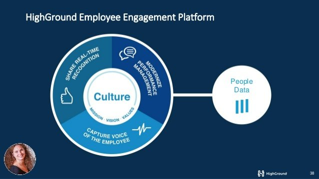 high performance working and employee engagement Improve your company's high-performance culture with employee engagement activities like leadership and team development workshops.