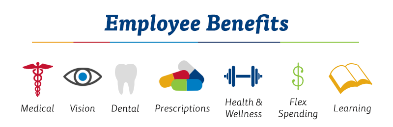 Employee Benefits: Looking at Health Plans, Programs and ...